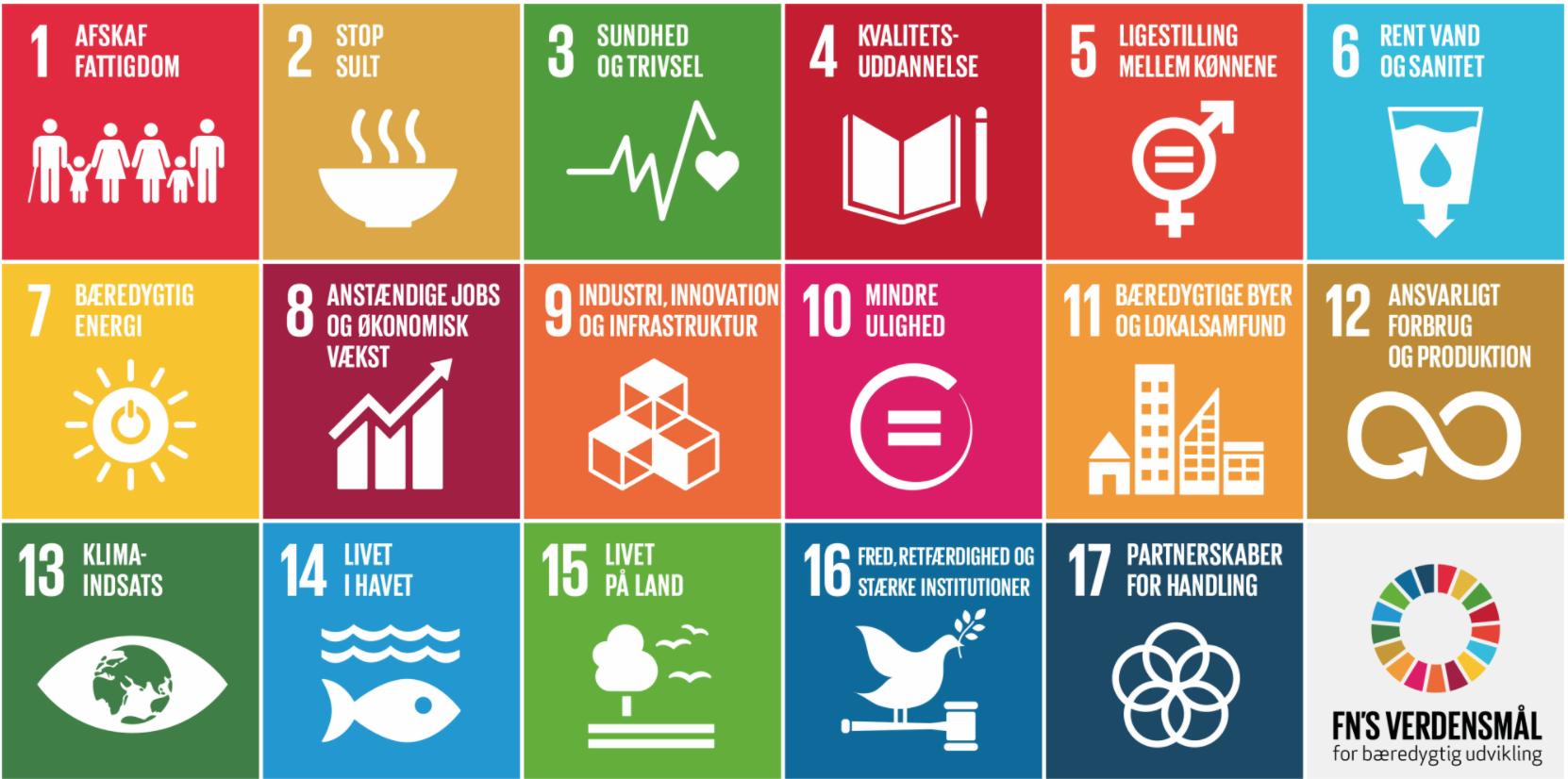 FN's 17 Verdensmål og arbejdet med park- og ...